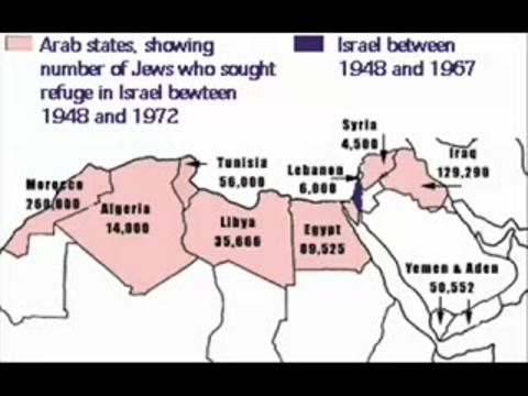 The History of the Two State