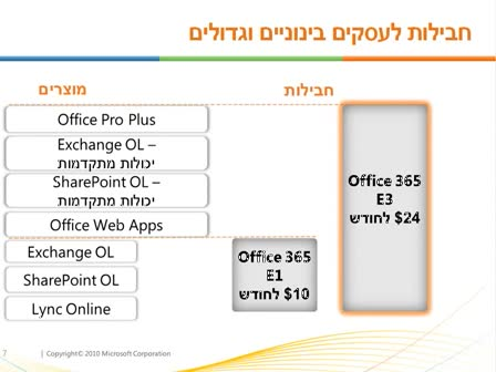 מצגת אופיס 365 בענן  -  Office 365 Cloud Edition פרוט החבילות